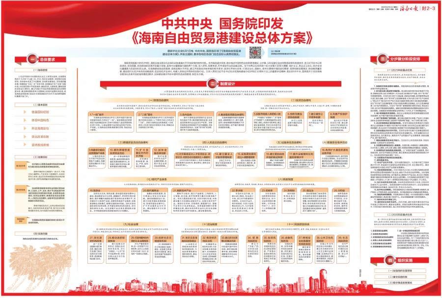 海南自贸港进入全面实施阶段 湛江率先享受红利辐射|鼎龙天海湾插图(1)